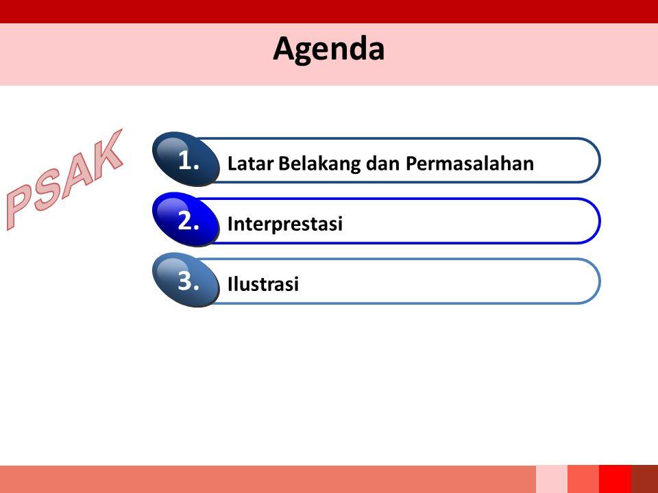 Agenda Latar Belakang dan Permasalahan 1. Interprestasi 2. Ilustrasi 3.