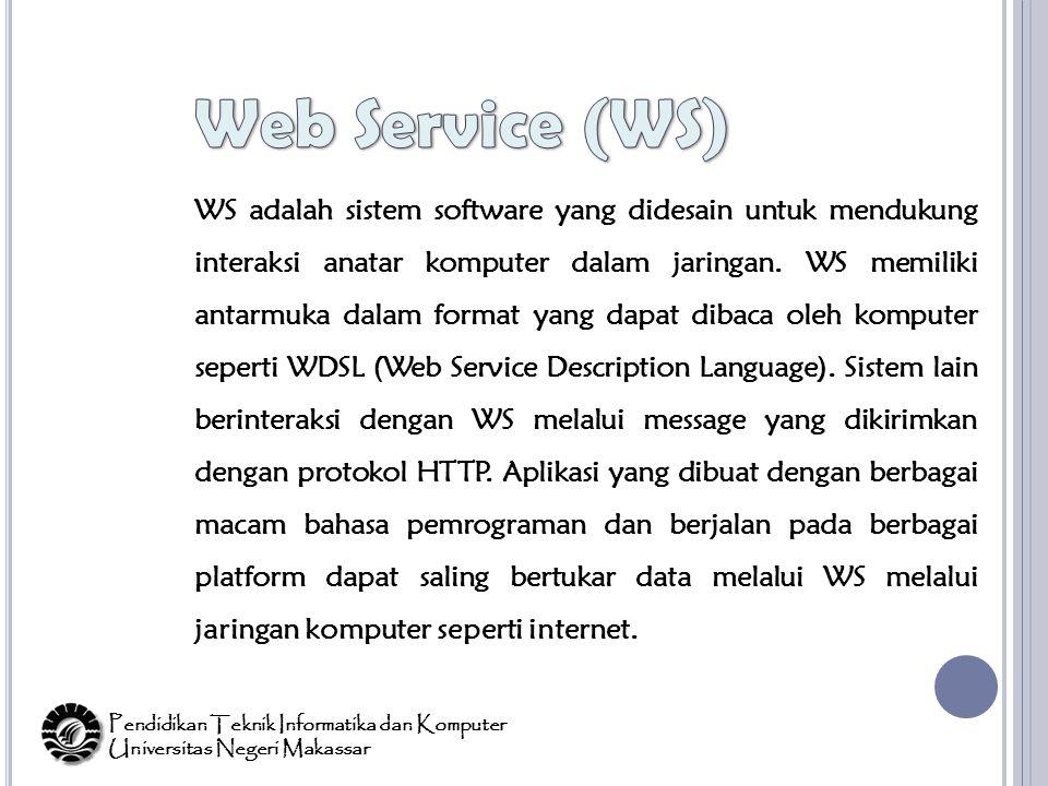 WS adalah sistem software yang didesain untuk mendukung interaksi anatar komputer dalam jaringan.