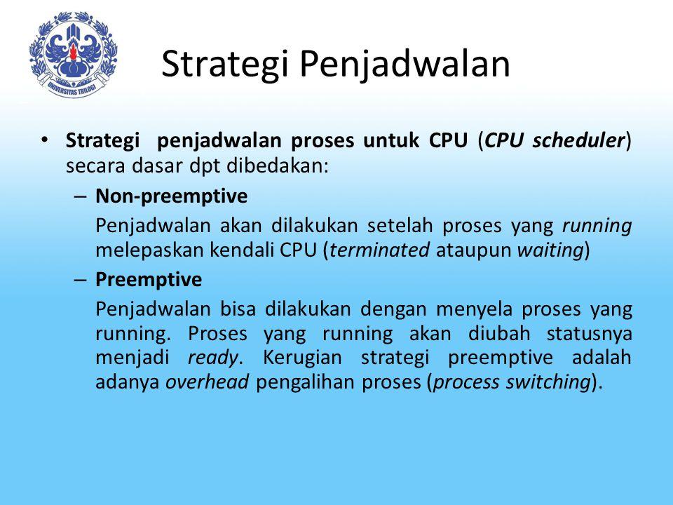 Strategi Penjadwalan Strategi penjadwalan proses untuk CPU (CPU scheduler) secara dasar dpt dibedakan: – Non-preemptive Penjadwalan akan dilakukan set