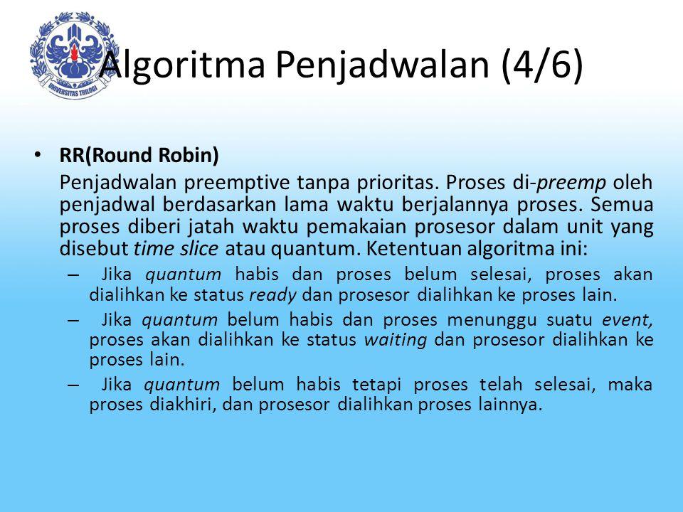 Algoritma Penjadwalan (4/6) RR(Round Robin) Penjadwalan preemptive tanpa prioritas. Proses di-preemp oleh penjadwal berdasarkan lama waktu berjalannya