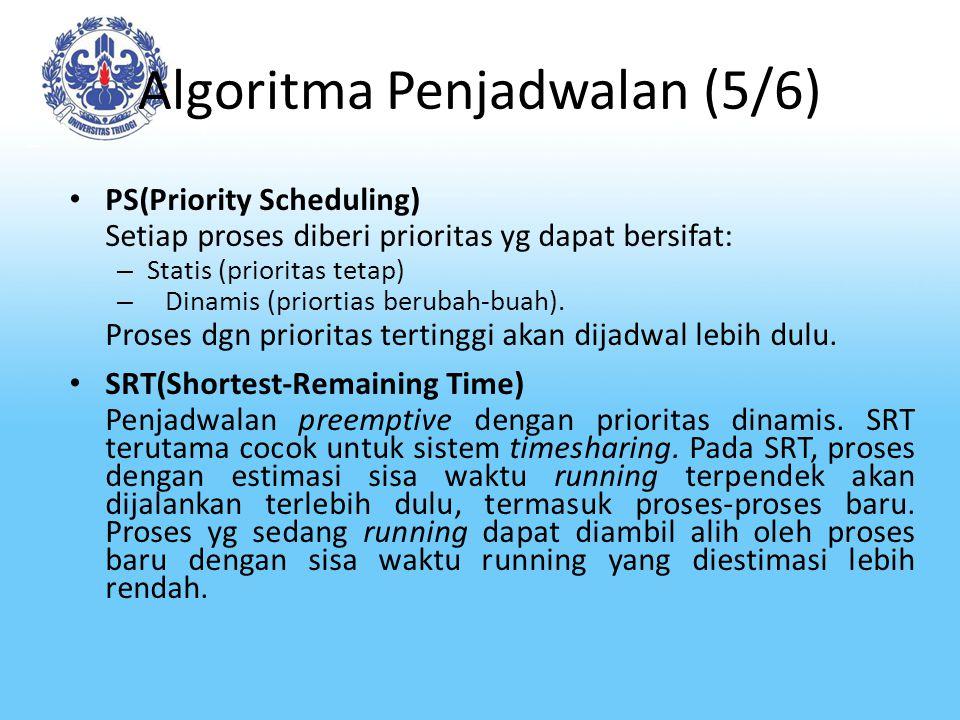 Algoritma Penjadwalan (5/6) PS(Priority Scheduling) Setiap proses diberi prioritas yg dapat bersifat: – Statis (prioritas tetap) – Dinamis (priortias