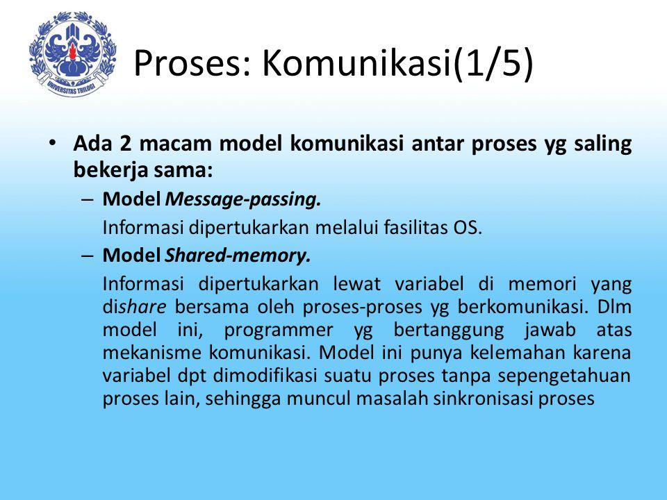 Proses: Komunikasi(1/5) Ada 2 macam model komunikasi antar proses yg saling bekerja sama: – Model Message-passing. Informasi dipertukarkan melalui fas