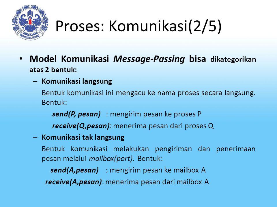 Proses: Komunikasi(2/5) Model Komunikasi Message-Passing bisa dikategorikan atas 2 bentuk: – Komunikasi langsung Bentuk komunikasi ini mengacu ke nama