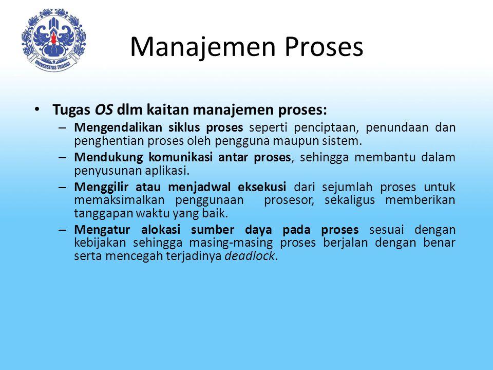 Manajemen Proses Tugas OS dlm kaitan manajemen proses: – Mengendalikan siklus proses seperti penciptaan, penundaan dan penghentian proses oleh penggun