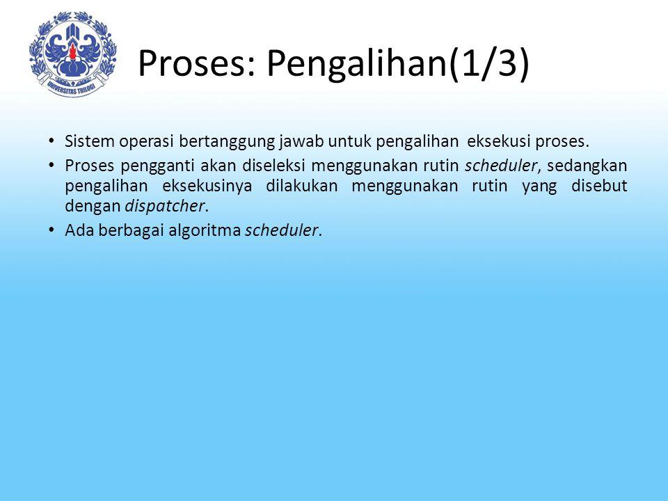 Proses: Pengalihan(1/3) Sistem operasi bertanggung jawab untuk pengalihan eksekusi proses. Proses pengganti akan diseleksi menggunakan rutin scheduler