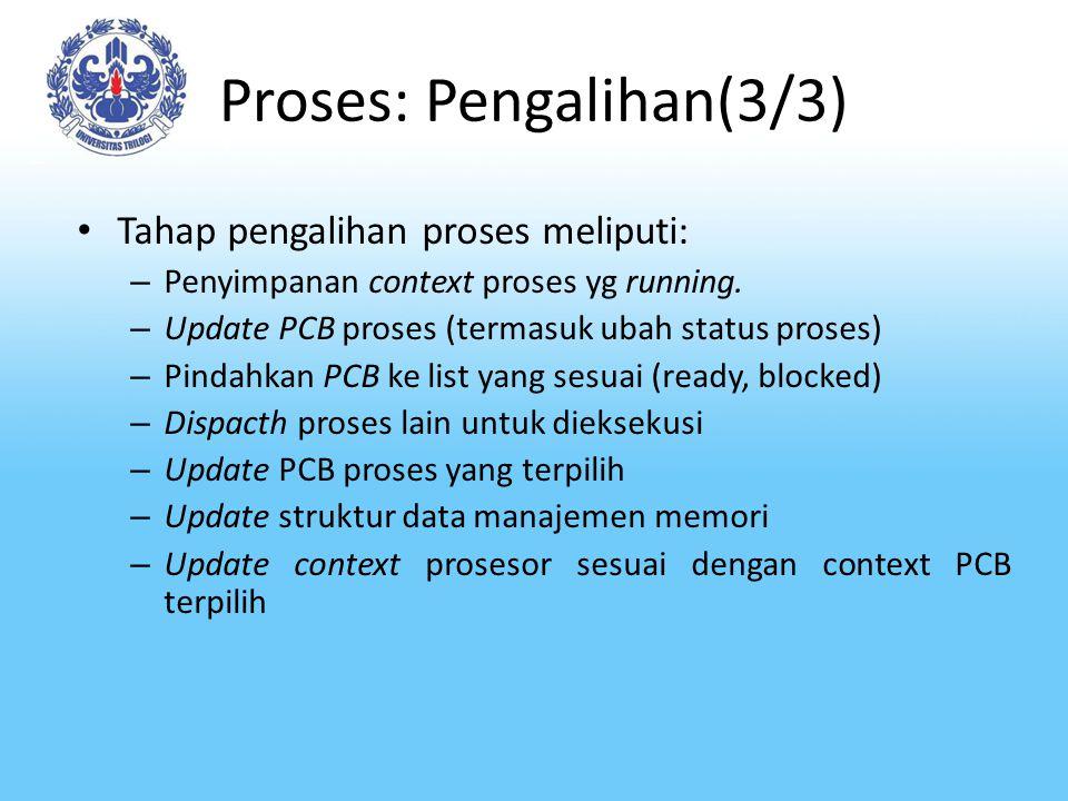 Proses: Pengalihan(3/3) Tahap pengalihan proses meliputi: – Penyimpanan context proses yg running. – Update PCB proses (termasuk ubah status proses) –