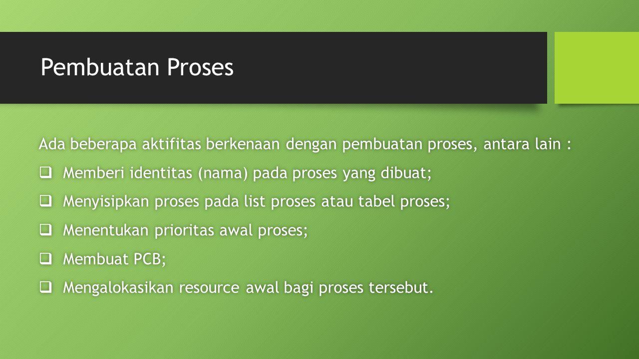 Pembuatan Proses Ada beberapa aktifitas berkenaan dengan pembuatan proses, antara lain :Ada beberapa aktifitas berkenaan dengan pembuatan proses, anta