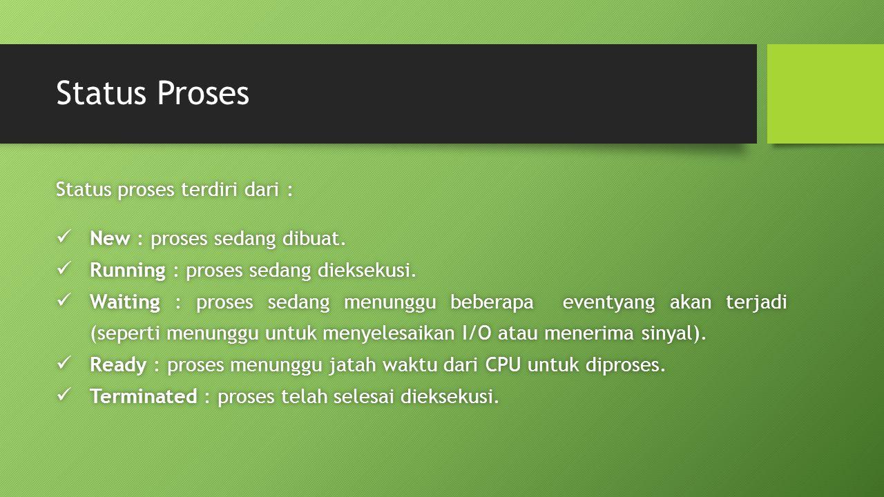 Status Proses Status proses terdiri dari :Status proses terdiri dari : New : proses sedang dibuat. New : proses sedang dibuat. Running : proses sedang