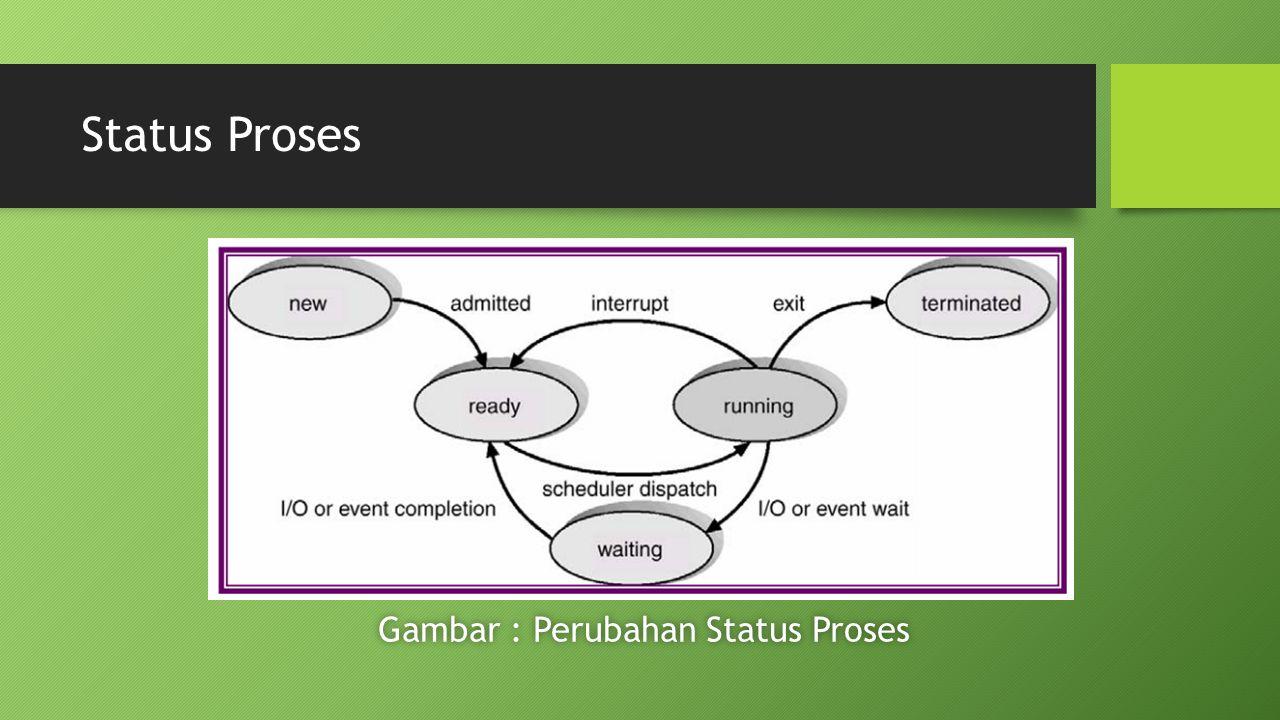Process Control Block (PCB) Masing-masing proses direpresentasikan oleh Sistem Operasi dengan menggunakan Process Control Block(PCB), seperti yang terlihat pada Gambar :