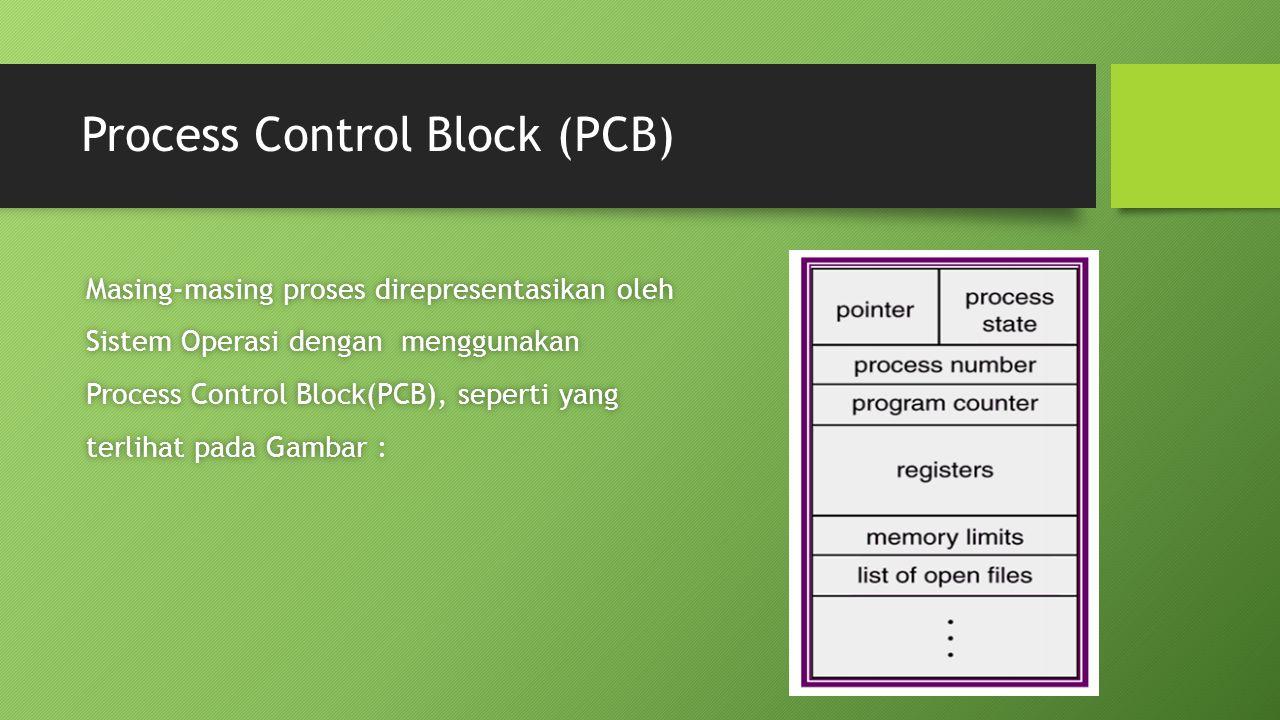Process Control Block (PCB) Masing-masing proses direpresentasikan oleh Sistem Operasi dengan menggunakan Process Control Block(PCB), seperti yang ter