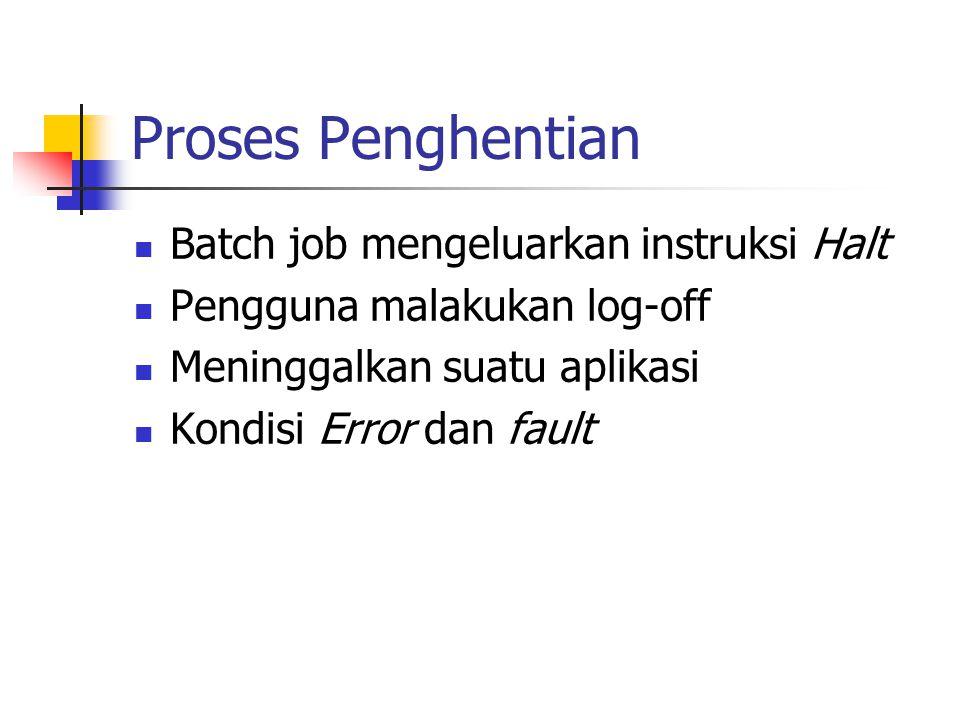 Proses Penghentian Batch job mengeluarkan instruksi Halt Pengguna malakukan log-off Meninggalkan suatu aplikasi Kondisi Error dan fault