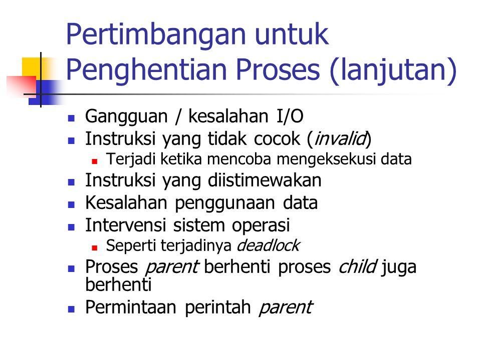 Pertimbangan untuk Penghentian Proses (lanjutan) Gangguan / kesalahan I/O Instruksi yang tidak cocok (invalid) Terjadi ketika mencoba mengeksekusi dat