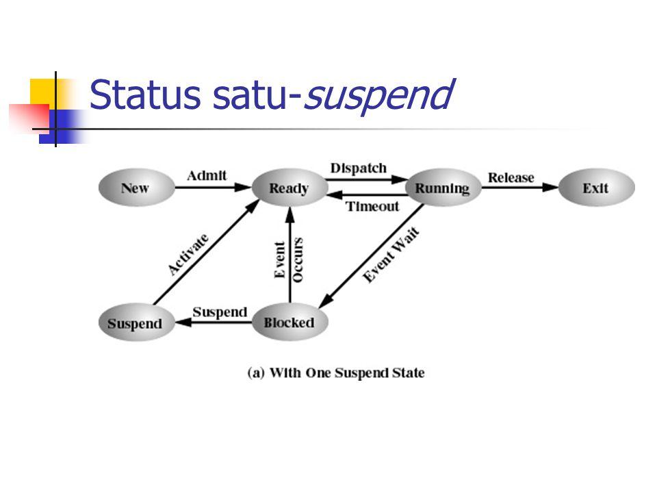 Status satu-suspend