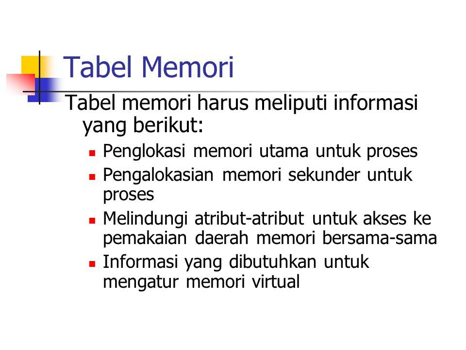 Tabel Memori Tabel memori harus meliputi informasi yang berikut: Penglokasi memori utama untuk proses Pengalokasian memori sekunder untuk proses Melindungi atribut-atribut untuk akses ke pemakaian daerah memori bersama-sama Informasi yang dibutuhkan untuk mengatur memori virtual