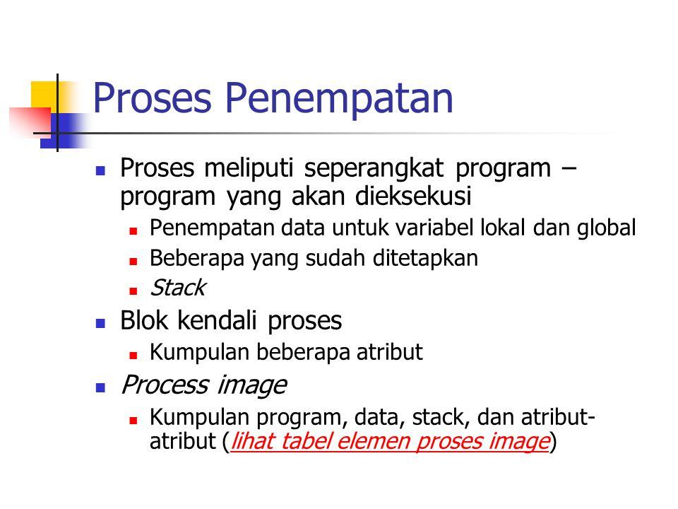 Proses Penempatan Proses meliputi seperangkat program – program yang akan dieksekusi Penempatan data untuk variabel lokal dan global Beberapa yang sudah ditetapkan Stack Blok kendali proses Kumpulan beberapa atribut Process image Kumpulan program, data, stack, dan atribut- atribut (lihat tabel elemen proses image)lihat tabel elemen proses image