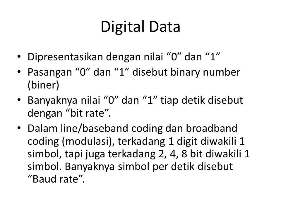 """Digital Data Dipresentasikan dengan nilai """"0"""" dan """"1"""" Pasangan """"0"""" dan """"1"""" disebut binary number (biner) Banyaknya nilai """"0"""" dan """"1"""" tiap detik disebu"""