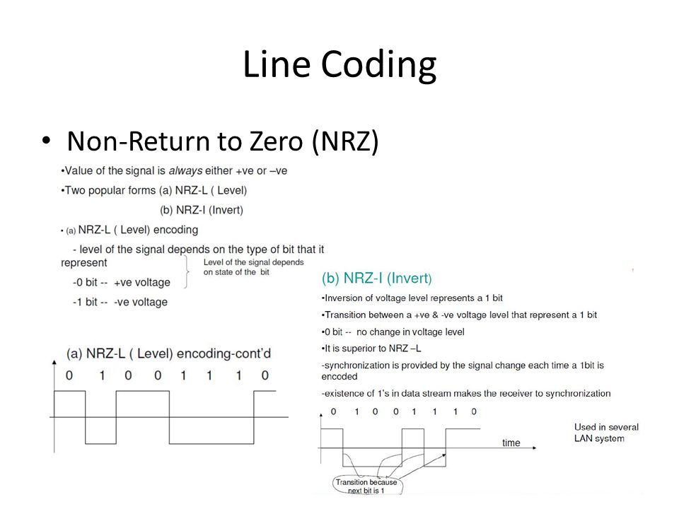 Line Coding Non-Return to Zero (NRZ)