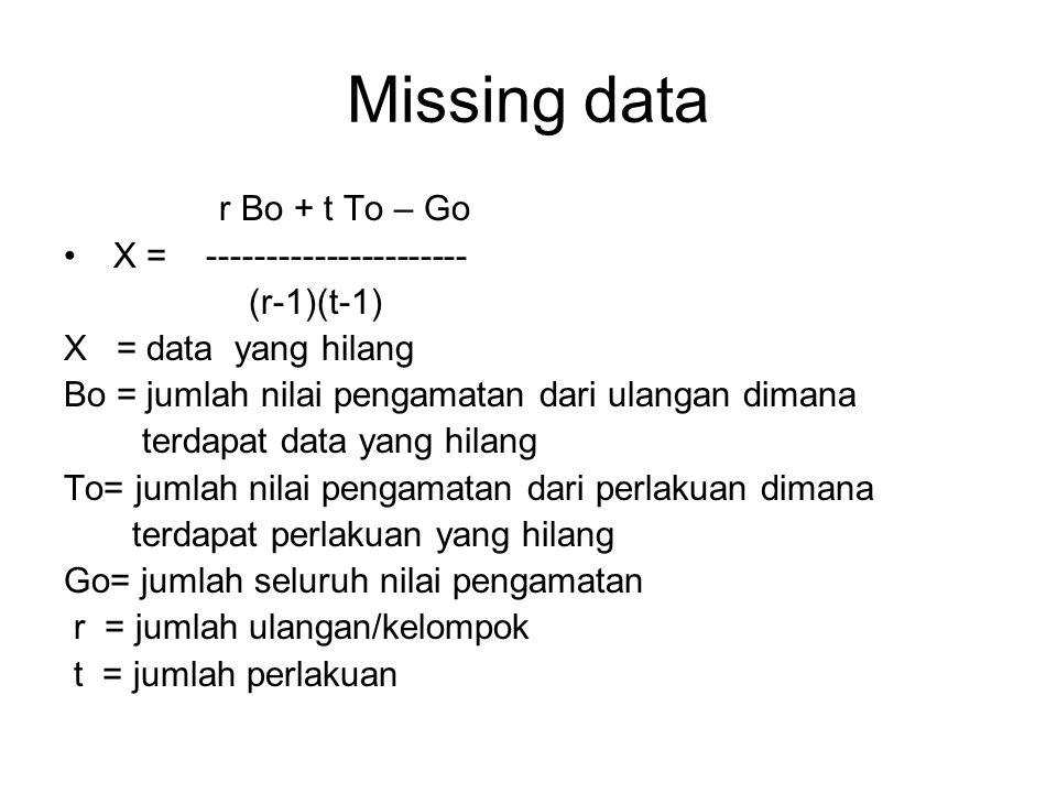 Missing data r Bo + t To – Go X = ---------------------- (r-1)(t-1) X = data yang hilang Bo = jumlah nilai pengamatan dari ulangan dimana terdapat data yang hilang To= jumlah nilai pengamatan dari perlakuan dimana terdapat perlakuan yang hilang Go= jumlah seluruh nilai pengamatan r = jumlah ulangan/kelompok t = jumlah perlakuan