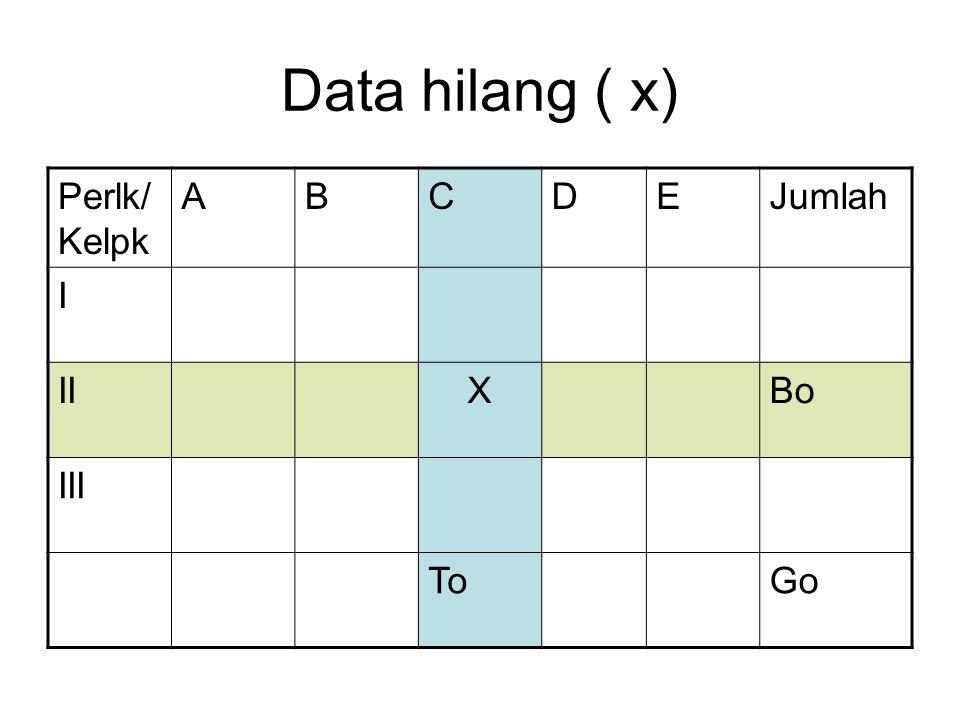 Data hilang ( x) Perlk/ Kelpk ABCDEJumlah I IIXBo III ToGo