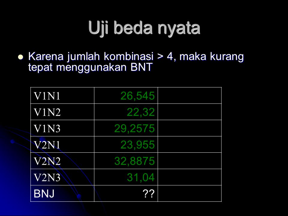 Uji beda nyata Karena jumlah kombinasi > 4, maka kurang tepat menggunakan BNT Karena jumlah kombinasi > 4, maka kurang tepat menggunakan BNT V1N1 26,545 V1N2 22,32 V1N3 29,2575 V2N1 23,955 V2N2 32,8875 V2N3 31,04 BNJ??