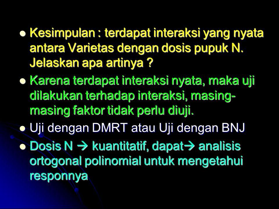 Kesimpulan : terdapat interaksi yang nyata antara Varietas dengan dosis pupuk N.