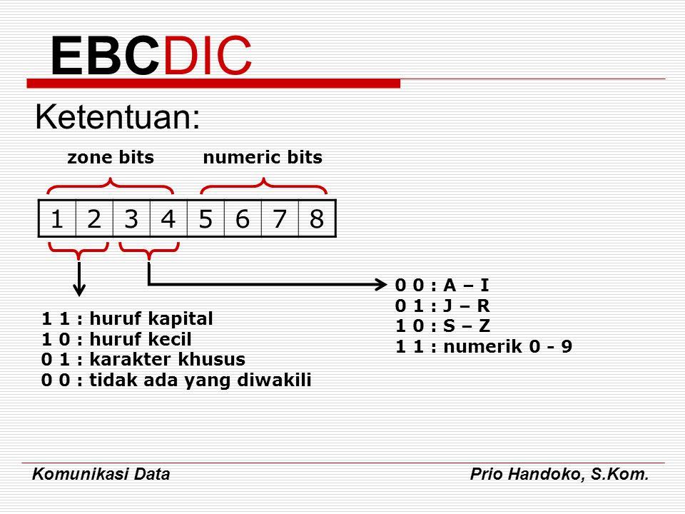 Komunikasi Data Prio Handoko, S.Kom. EBCDIC Ketentuan: 12345678 zone bitsnumeric bits 0 0 : A – I 0 1 : J – R 1 0 : S – Z 1 1 : numerik 0 - 9 1 1 : hu