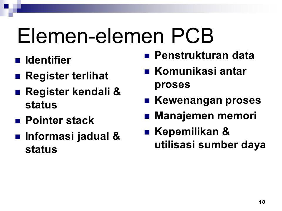 18 Elemen-elemen PCB Identifier Register terlihat Register kendali & status Pointer stack Informasi jadual & status Penstrukturan data Komunikasi anta