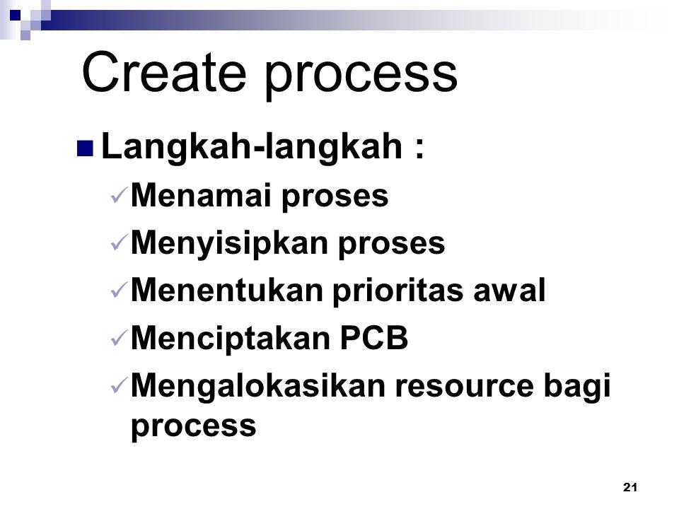 21 Create process Langkah-langkah : Menamai proses Menyisipkan proses Menentukan prioritas awal Menciptakan PCB Mengalokasikan resource bagi process