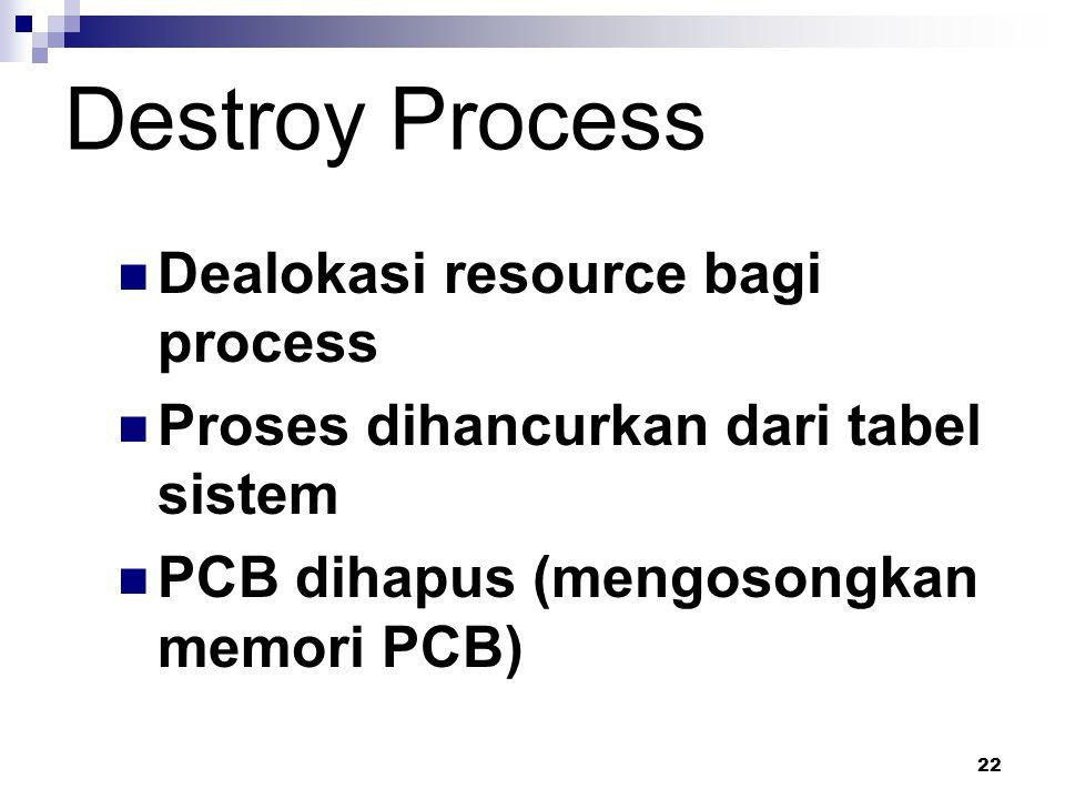 22 Destroy Process Dealokasi resource bagi process Proses dihancurkan dari tabel sistem PCB dihapus (mengosongkan memori PCB)