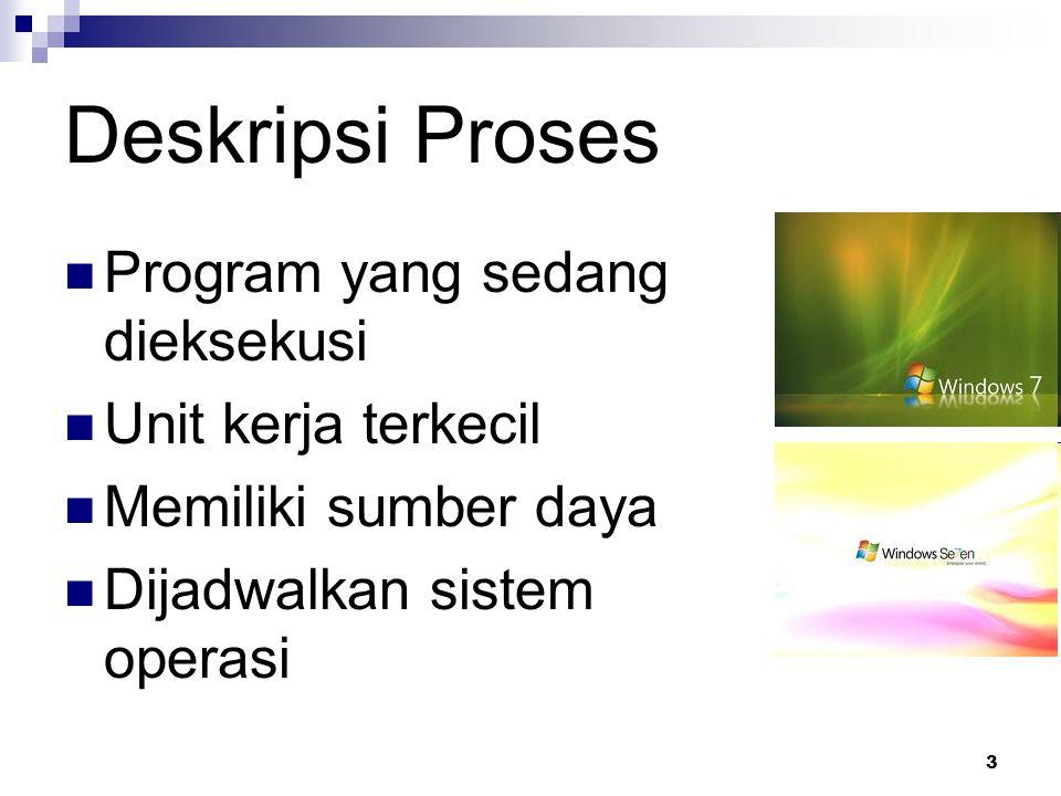 3 Deskripsi Proses Program yang sedang dieksekusi Unit kerja terkecil Memiliki sumber daya Dijadwalkan sistem operasi