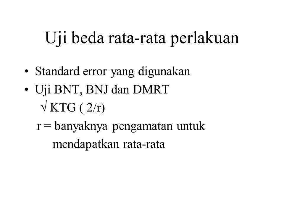 Denah percobaan Sama dengan satu faktor dalam RBSL, tetapi perlakuannya merupakan kombinasi dari 2 faktor Faktor A:latar belakang obyek ( 3 macam) Faktor B: type filter radar (2 macam) Kombinasi: 6 perlakuan ( A, B, C, D, E, F)