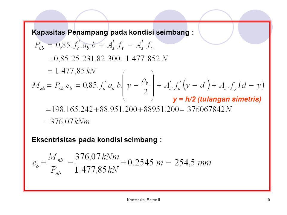 Konstruksi Beton II10 Kapasitas Penampang pada kondisi seimbang : Eksentrisitas pada kondisi seimbang : y = h/2 (tulangan simetris)
