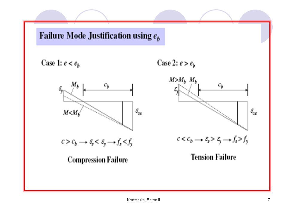 8 CONTOH 1 : Hitunglah beban pada kondisi balanced (seimbang) (P nb dan M nb ) dari suatu penampang kolom yang mengalami beban aksial dan lentur pada gambar berikut : f c ' = 25 MPa dan f y = 390 MPa 3D22 300 500 50 3D22 0,003  s =  y 0,85.f c ' A s '.f y 0,85.f c '.a b.b a b =  1.c cbcb A s.f y d P nb ebeb Jawab : Luas tulangan tarik : A s = 3D22 = 1140,40 mm 2 Luas tulangan tekan : A s ' = 3D22 = 1140,40 mm 2