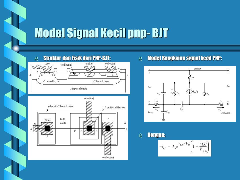 Model Signal Kecil pnp- BJT b Struktur dan Fisik dari PNP-BJT: b Model Rangkaian signal kecil PNP: b Dengan: