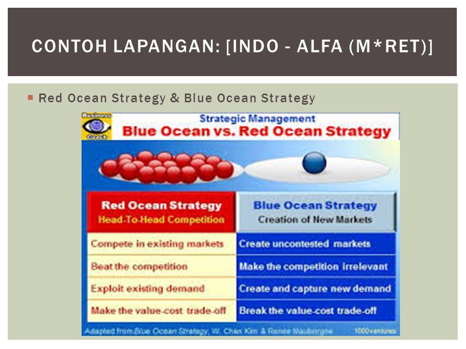 Red Ocean Strategy & Blue Ocean Strategy CONTOH LAPANGAN: [INDO - ALFA (M*RET)]