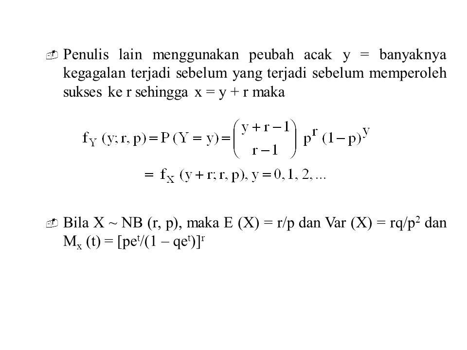 Penulis lain menggunakan peubah acak y = banyaknya kegagalan terjadi sebelum yang terjadi sebelum memperoleh sukses ke r sehingga x = y + r maka  B