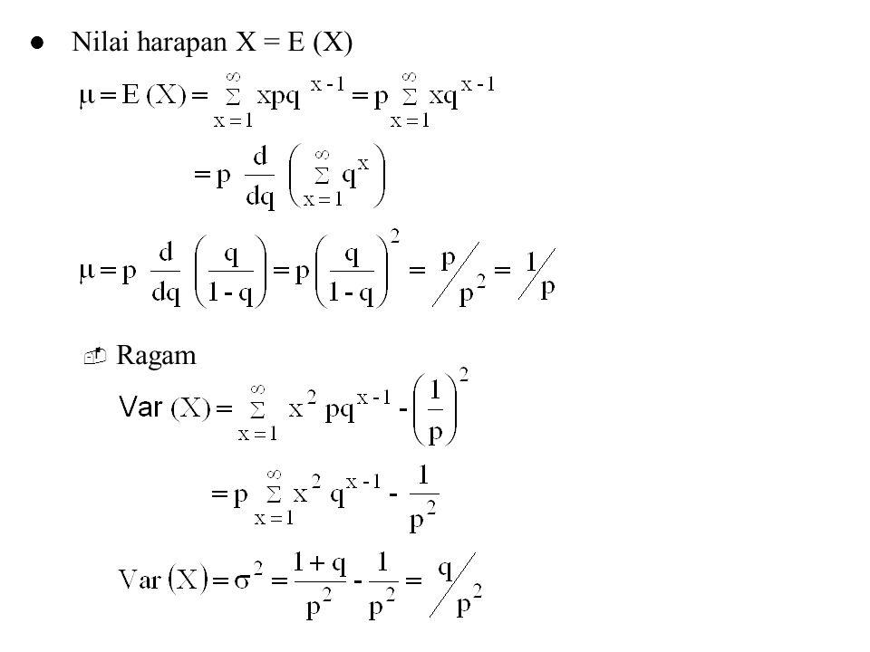 Nilai harapan X = E (X)  Ragam