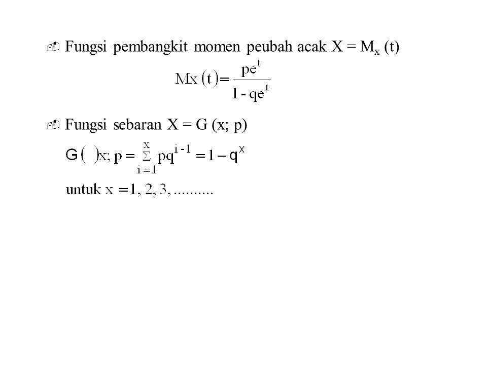  Fungsi pembangkit momen peubah acak X = M x (t)  Fungsi sebaran X = G (x; p)