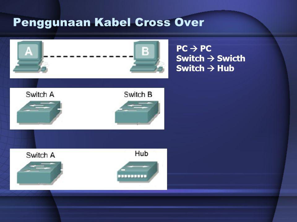Penggunaan Kabel Cross Over PC  PC Switch  Swicth Switch  Hub