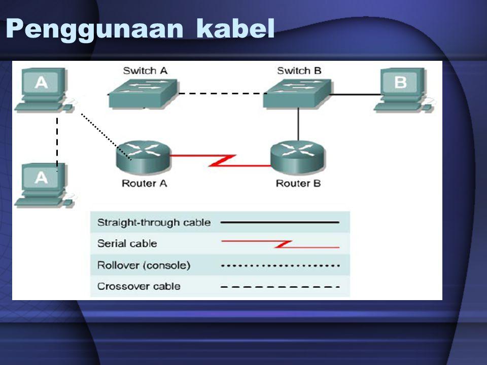 Penggunaan kabel