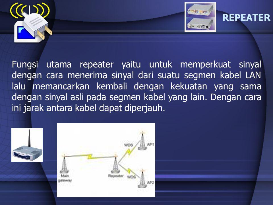 REPEATER Fungsi utama repeater yaitu untuk memperkuat sinyal dengan cara menerima sinyal dari suatu segmen kabel LAN lalu memancarkan kembali dengan k