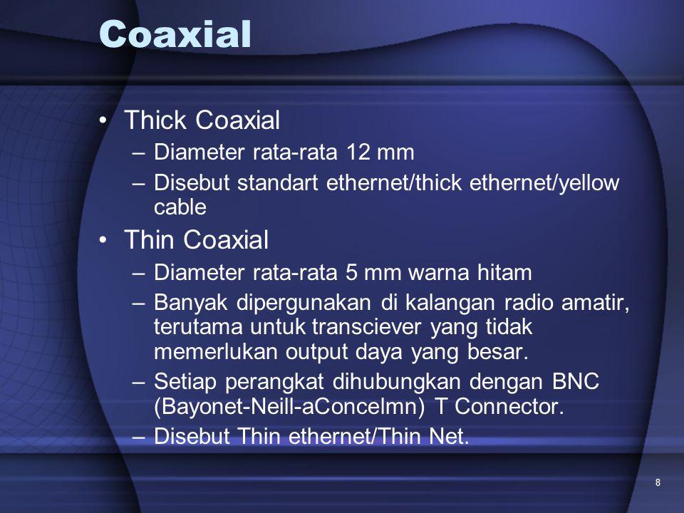 9 Thick Coaxial Spesifikasi jaringan : Setiap ujung harus diterminasi dengan terminator 50 Ohm 1 watt.