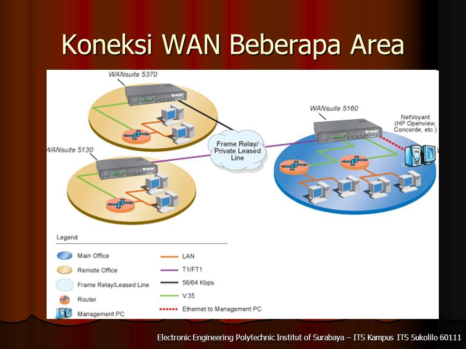 Electronic Engineering Polytechnic Institut of Surabaya – ITS Kampus ITS Sukolilo 60111 Koneksi WAN Beberapa Area