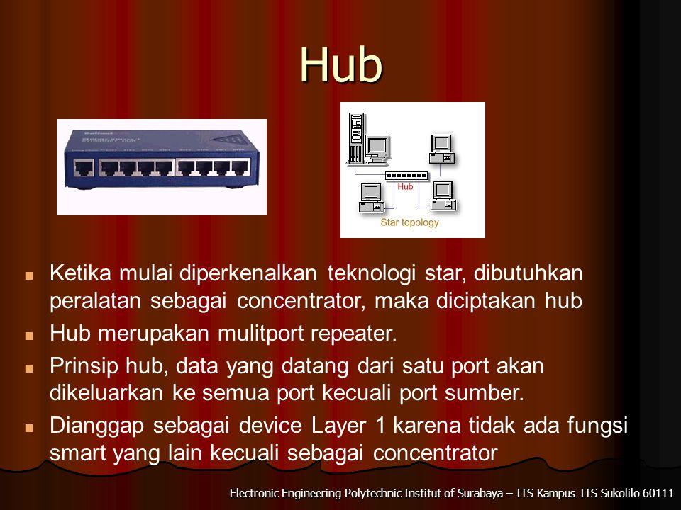Electronic Engineering Polytechnic Institut of Surabaya – ITS Kampus ITS Sukolilo 60111 Hub Ketika mulai diperkenalkan teknologi star, dibutuhkan peralatan sebagai concentrator, maka diciptakan hub Hub merupakan mulitport repeater.