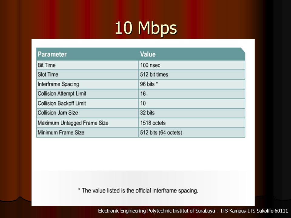 Electronic Engineering Polytechnic Institut of Surabaya – ITS Kampus ITS Sukolilo 60111 10 Mbps Dalam sinyaling menggunakan pengkodean mancester encoding Dalam sinyaling menggunakan pengkodean mancester encoding