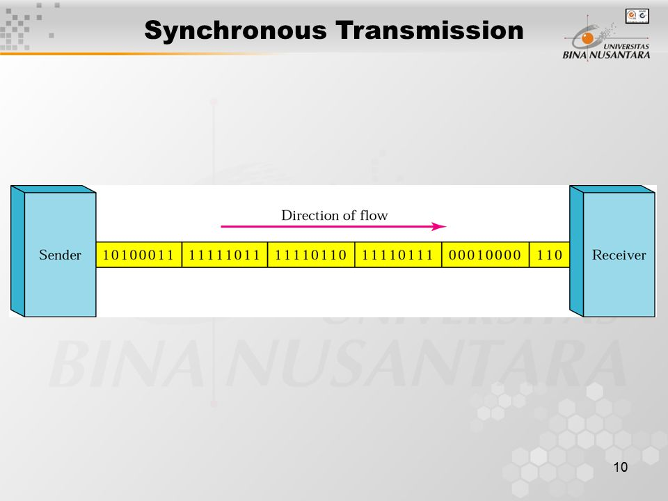 10 Synchronous Transmission