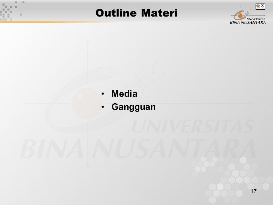 17 Outline Materi Media Gangguan