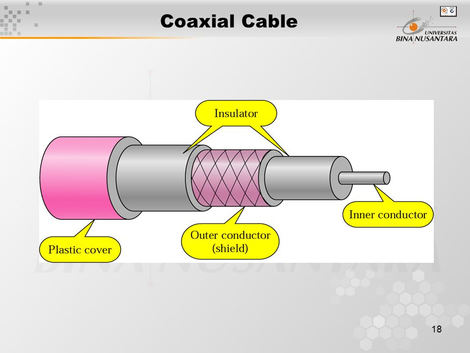 18 Coaxial Cable