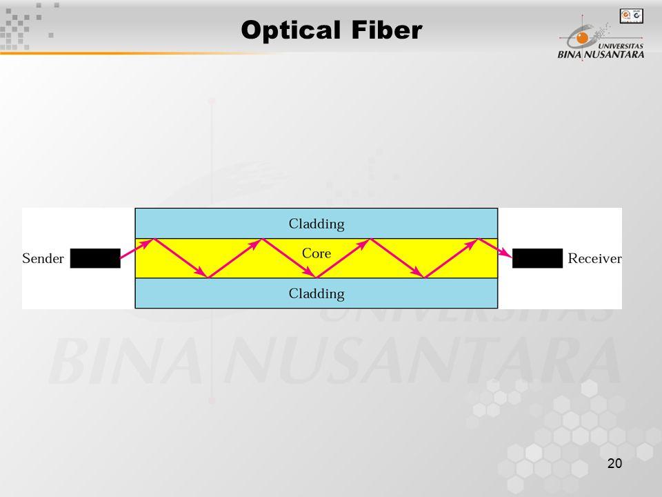 20 Optical Fiber