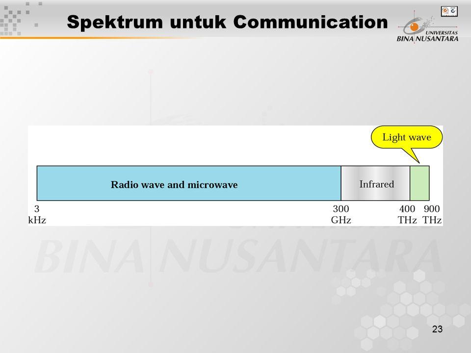23 Spektrum untuk Communication